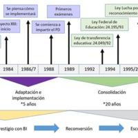 Gráfico 8: caso dos: adopción, adaptación e implementación y consolidación del PD.